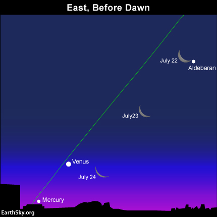 2014-july-22-23-24-venus-mercury-aldebaran-multiple-moon-night-sky-chart