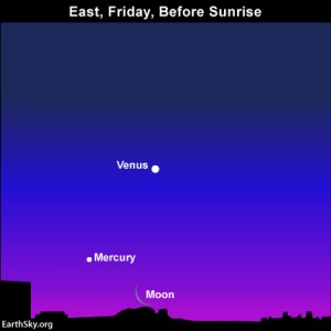 Old moon and Mercury sit low in the dawn on July 25 Read more