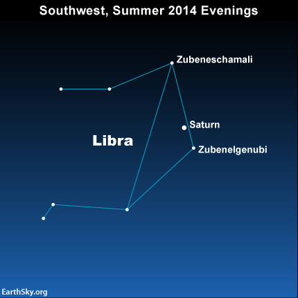 When the moon drops out of the evening sky, starting around mid-July, use the planet Saturn to locate the constellation Libra the Scales and the constellation's two brightest stars, Zubenelgenubi and Zubeneschamali.