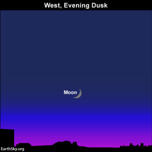 The waxing crescent moon adorns the western sky at dusk and nightfall.