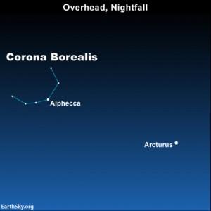 The constellation Corona Borealis near the bright star Arcturus.