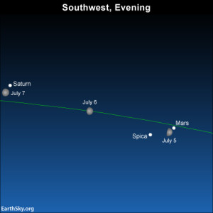 visible planets tonight saturn - photo #42