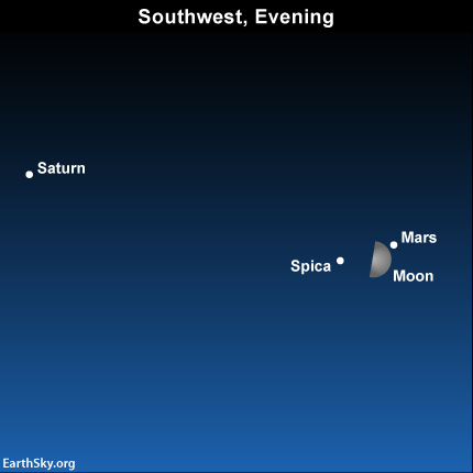 2014-july-5-mars-spica-moon-night-sky-chart