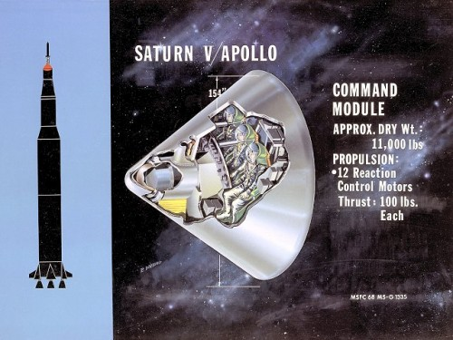 The Apollo command module Columbia sat atop the Saturn V at launch.  The lunar module - the craft that descended to the moon's surface - is positioned just below it in this diagram.