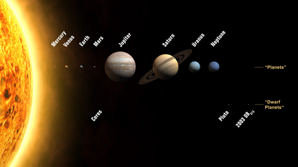 Row of planets of different sizes ranging from tiny dots to large circles.