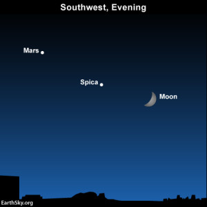 Moon, Mars, in the constellation Virgo after sunset August 1 Read more