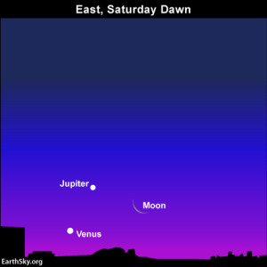 2014-aug-22-jupiter-venus-moon-night-sky-chart