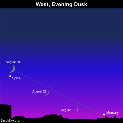 2014-aug-27-28-29-mercury-spica-multiple-moon-night-sky-chart