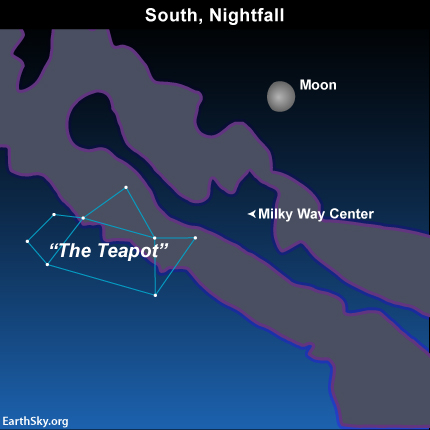 2014-aug-6-teapot-milky-way-moon-night-sky-chart