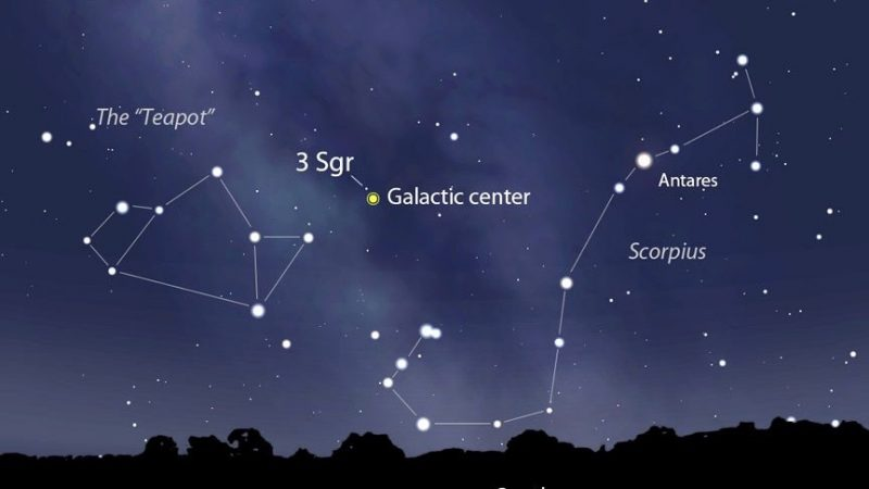 Star chart with Teapot and Scorpius marked along with galactic center near Teapot spout.