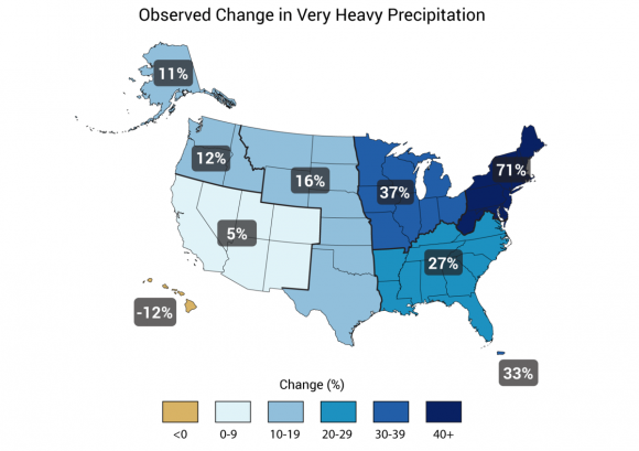 Image Credit: National Climate Assessment