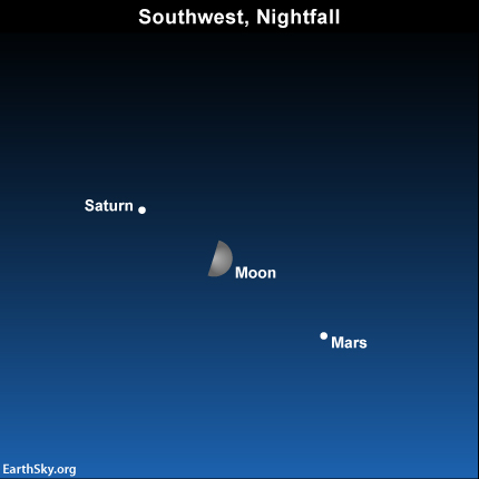 As seen from North America Sunday evening - August 3 - the moon is between Saturn and Mars.  Click here for more details on N. America's view.