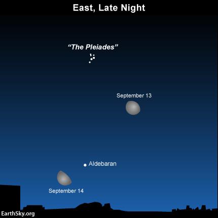 2014-sept-13-14-aldebaran-multiple-moon-night-sky-chart