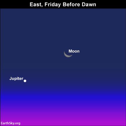 2014-sept-18-moon-jupiter-night-sky-chart