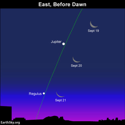 Look for the waning crescent moon near Jupiter for several days, centered on September 21. Read more