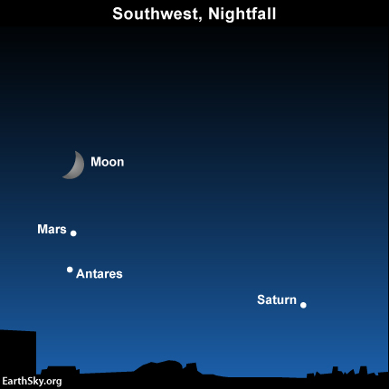 2014-sept-29-moon-saturn-mars-antares-night-sky-chart