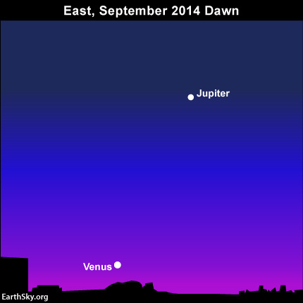 Jupiter and Venus at dawn in the September 2014 morning sky