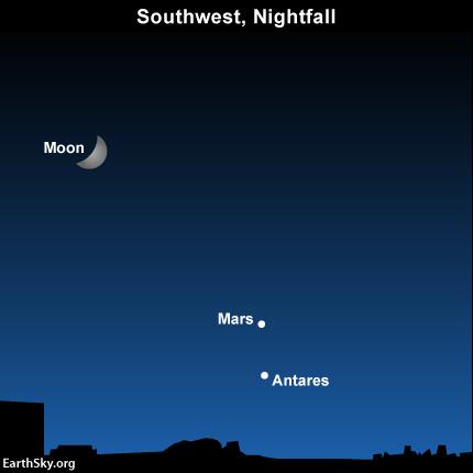 2014-sept-30-moon-mars-antares-night-sky-chart