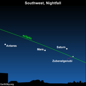 Mars and Saturn race toward star Antares in September 2014 Read more