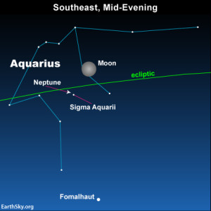 Moon in Aquarius and near Neptune on night of September 7 Read more