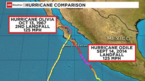 Hurricane Olivia is one of the few storms that matched the strength of Odile. Image Credit: CNN Weather