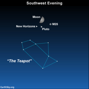 2014-oct-1-moon-pluto-new-horizons-m25-teapot-night-sky-chart