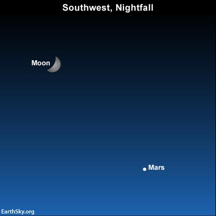 2014-oct-29-mars-moon-night-sky-chart