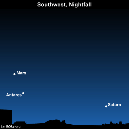 Catch the planets Saturn and Mars, plus the planet Saturn as soon as darkness falls on these October 2014 evenings.