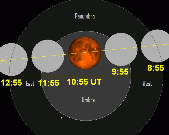 Lunar Eclipse Map For 8th October. Eclipse-october-8-2014