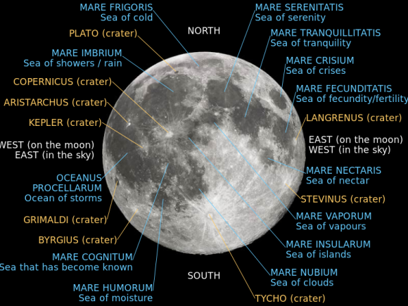 Named features on the moon.