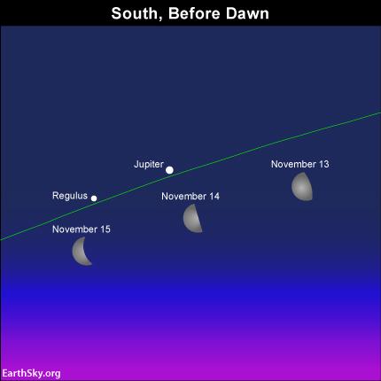 visible planets tonight november 25 - photo #38