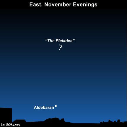 2014-nov-20-aldebaran-pleiades-night-sky-chart
