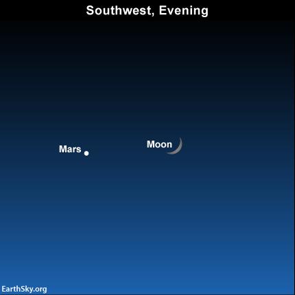 2014-nov-25-mars-moon-night-sky-chart
