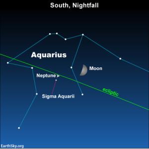 2014-nov-28-aquarius-neptune-sigma-aquarii-moon-night-sky-chart
