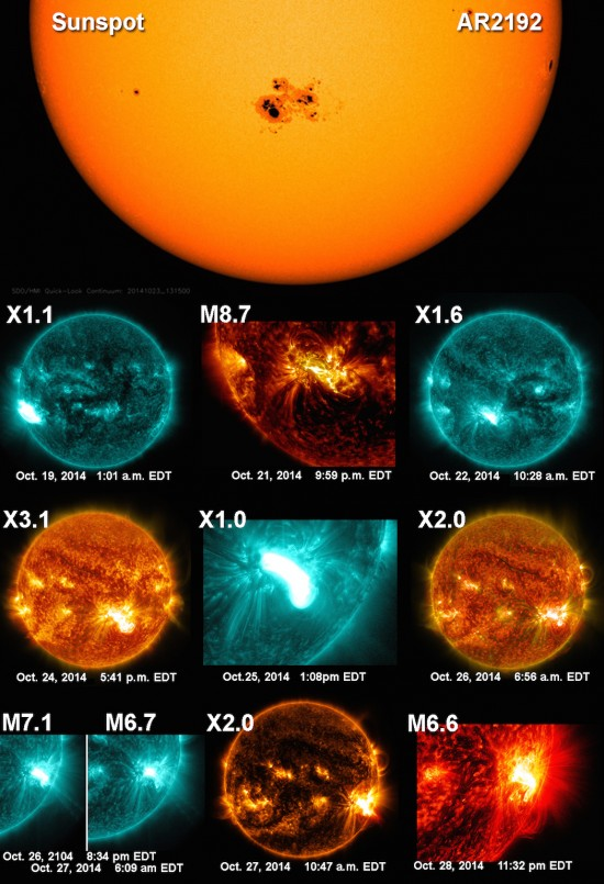 Sunspot region AR 12192 on various dates. Image via NASA/SDO