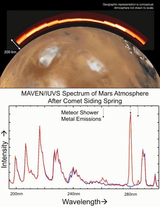 siding-spring-comet-mars-observations-maven