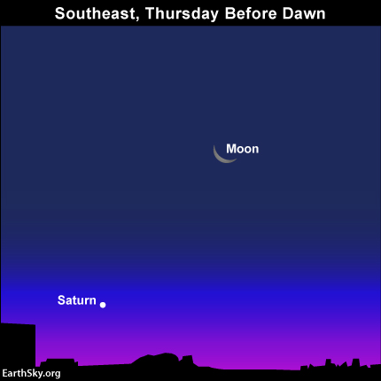 2014-dec-17-text-moon-saturn-night-sky-chart