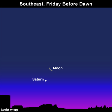 See the waning crescent moon pairing up with the planet Saturn before sunrise on Friday, December 19.