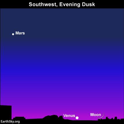 2014-dec-22-moon-venus-mars-night-sky-chart
