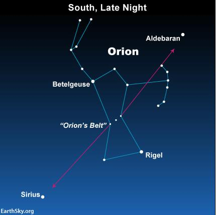Use Orions Belt To Find Other Stars Tonight EarthSky - Orion star map