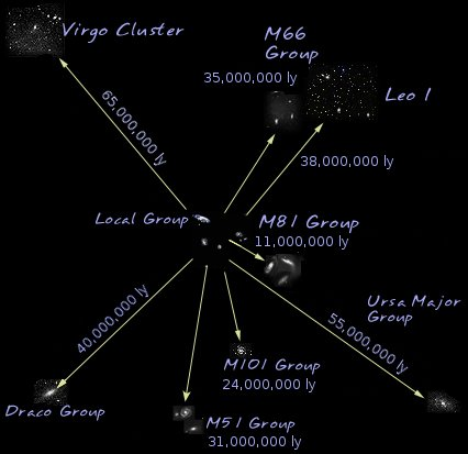 What Is The Local Group Astronomy Essentials Earthsky
