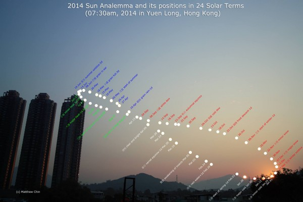 View larger. | Analemma and solar terms, 2014, copyright Matthew Chin in Hong Kong.  Used with permission.