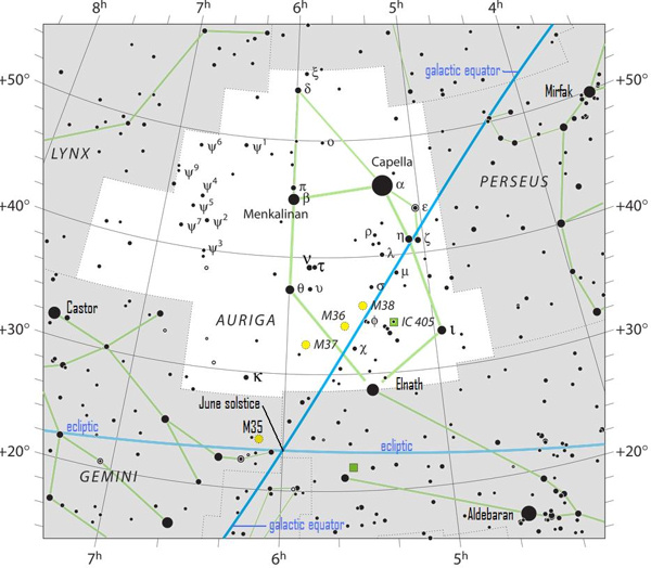 The constellation Auriga. The ecliptic and galactic equator intersect near the June solstice point. Click here for a larger chart