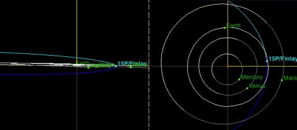 The orbital path of Comet Finlay (15P / Finlay) Image via JPL / Kevin Curran.