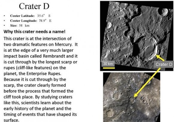 Here is one of the 5 craters on Mercury that needs a name.  Click here to see all 5, and learn their stories.