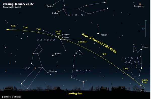 View larger. | The path of asteroid 2004 BL86 on January 26-27 carries it northward among the winter stars and makes it well positioned for viewing with a backyard telescope. Eastern Standard Time is shown, so be sure to make a time-zone correction for your location.  Translate to your time zone here.  Chart via skyandtelescope.com