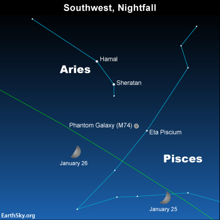 Use the moon to locate the constellation Aries, and when the moon drops out of the evening sky, use Aries to locate the Phantom galaxy. The green line depicts the ecliptic - Earth's orbital plane projected onto the dome of sky