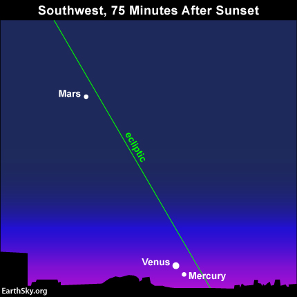 2015-jan-11-text-ecliptic-mars-mercury-venus-night-sky-chart
