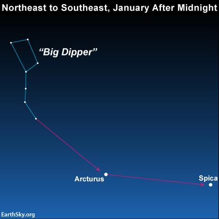 2015-jan-12-text2-arcturus-spica-big-dipper-night-sky-chart