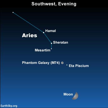 2015-jan-25-aries-moon-night-sky-chart